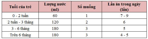 bang-dinh-luong-pha-sua-s-26-so-1