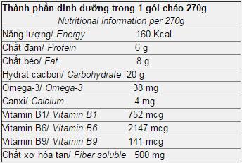 chao-tuoi-SG-thit-than-bi-do-115217-3