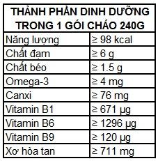 chao-tuoi-baby-ga-ca-rot-sg-food-10-thang-240g-115219-2