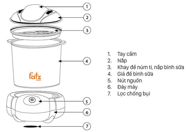 may-tiet-trung-say-kho-binh-sua-fatzbaby-FB4906SL-3