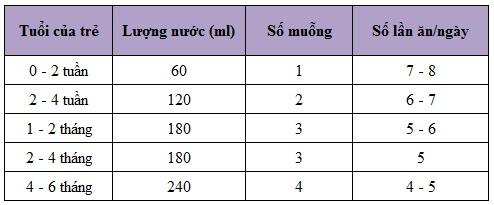 sua-de-bubs-uc-so-1-800g-bang-pha-sua