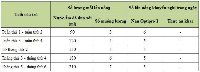 bang-dinh-luong-pha-sua-nan-optipro-1
