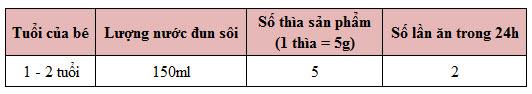 aptamil-profutura-so-3-800g
